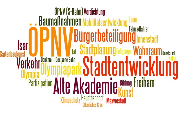 50 Jahre Münchner Forum [Standpunkte 08./09.2018]